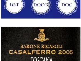 Klassifikation af italienske vine